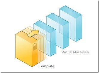 Tạo một template máy ảo trong Hyper-V 7