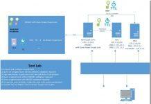 Hướng dẫn DNSSEC (DNS Security Extension) Full - Windows Server 2012 R2