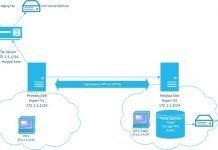 Hyper-V Replica – Tối ưu hóa quá trình Replication - Windows Server 2012 R2 3