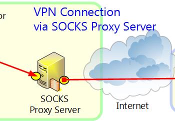 Sự khác biệt giữa Proxy và SOCKS