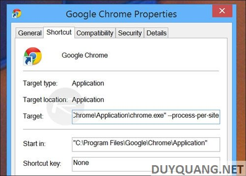 Thủ thuật nhỏ giúp giảm bộ nhớ RAM khi dùng trình duyệt Chrome