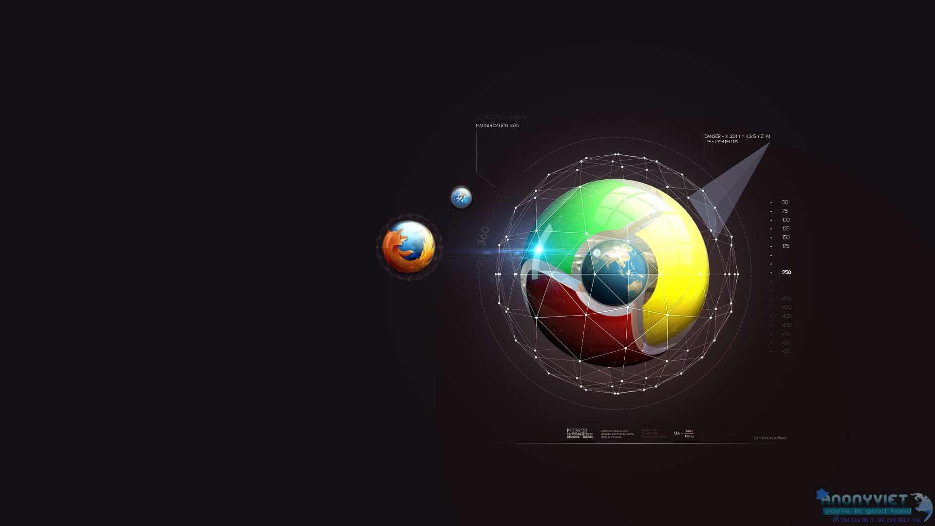 Google Chrome không còn ngốn Ram trong phiên bản mới 1