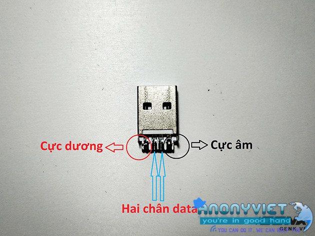 buoc1 - Cách Tạo USB Killer Có Thể Giết Máy Tính Chưa Đầy Một Giây