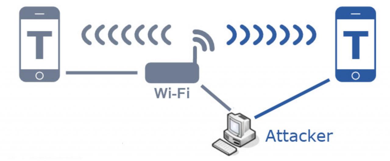 Hướng dẫn chi tiết Hack Wifi bằng Wifislax với USB mới nhất 22
