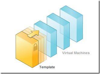 1111 thumb - Tạo một template máy ảo trong Hyper-V