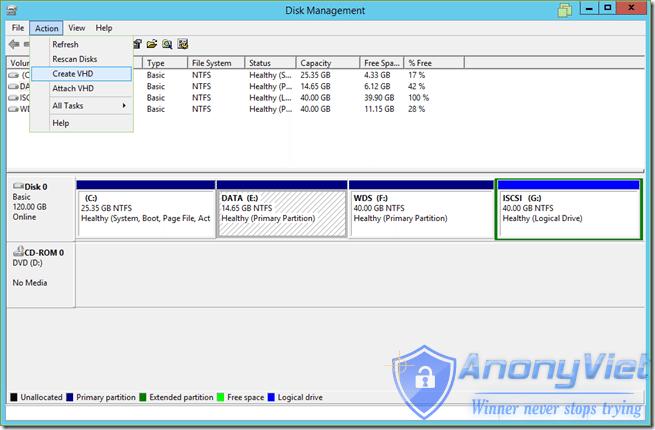 3 thumb1 1 - Hyper-V Replica – Tối ưu hóa quá trình Replication - Windows Server 2012 R2