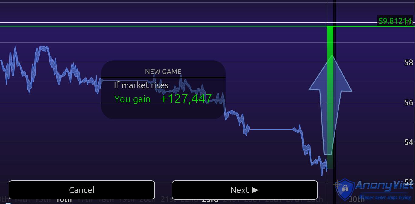 Share công thức kiếm tiền thụ động với Spark Profit 16