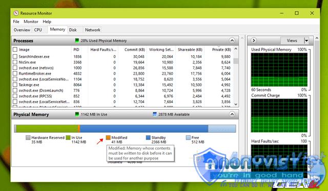 Nhận diện Modified Page File.