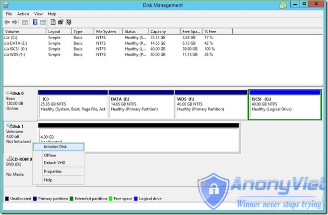 7 thumb1 1 - Hyper-V Replica – Tối ưu hóa quá trình Replication - Windows Server 2012 R2