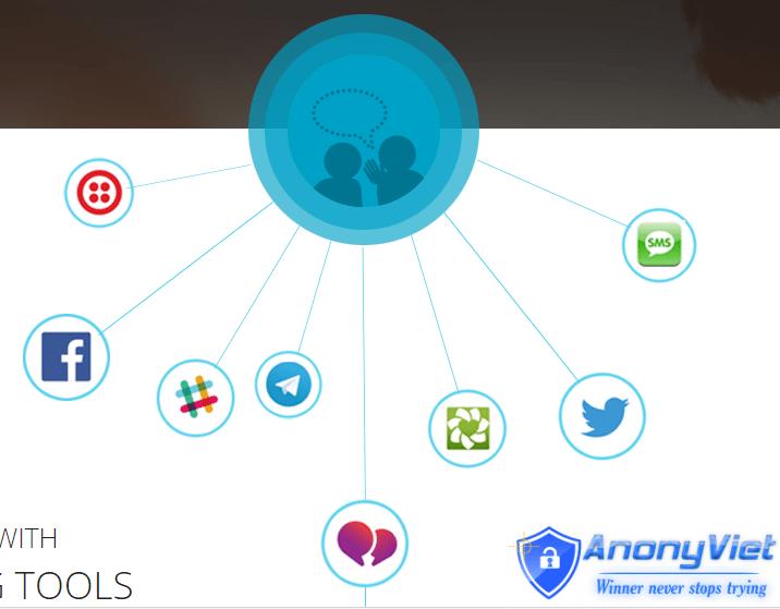 5 Cách giúp tự tạo Bot Facebook Messenger không cần lập trình 7