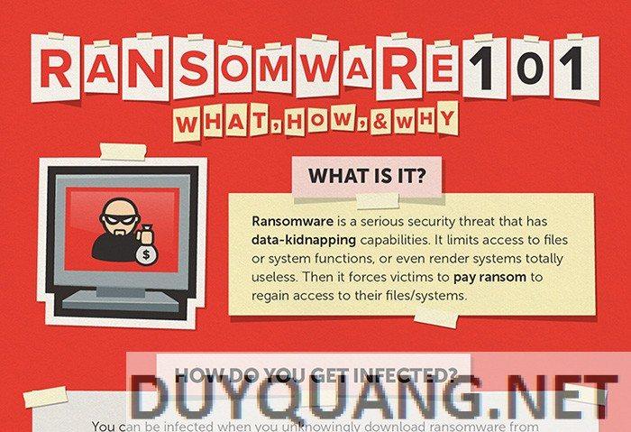 Ransomware 101