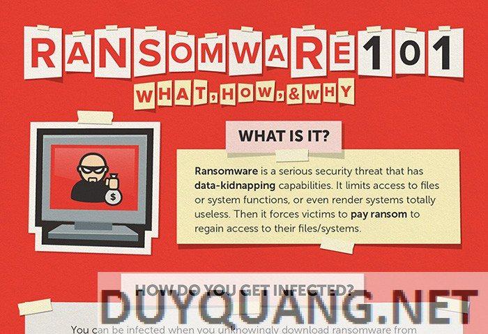 ransomware 101 th - Tổng hợp 1 số Ransomware phổ biển nhất (Virus tống tiền)