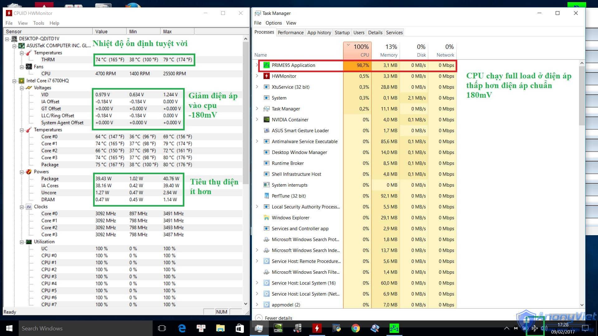 Undervolt CPU - Cách giảm nhiệt độ Desktop và Laptop hiệu quả 20