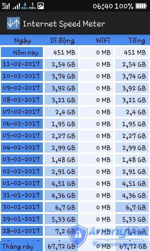 5 2 - Hack 3G Vinaphone max dung lượng