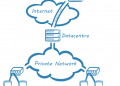 Tăng Tốc Internet để chơi Game với VPN 1