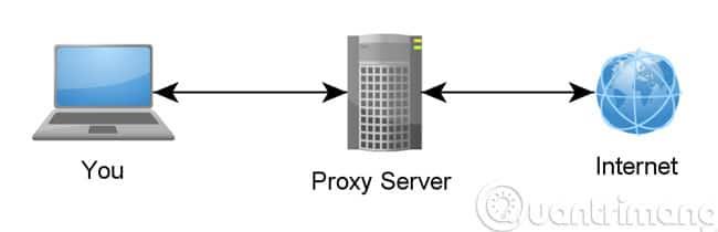 Download Total Proxy Leecher 0 1 Full - Tool Get Proxy Của