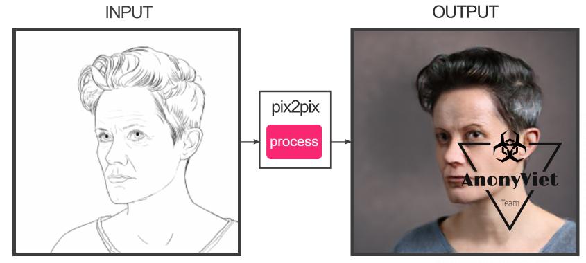 Tool tự hoàn thiện bản vẽ đẹp đến bất ngờ 1