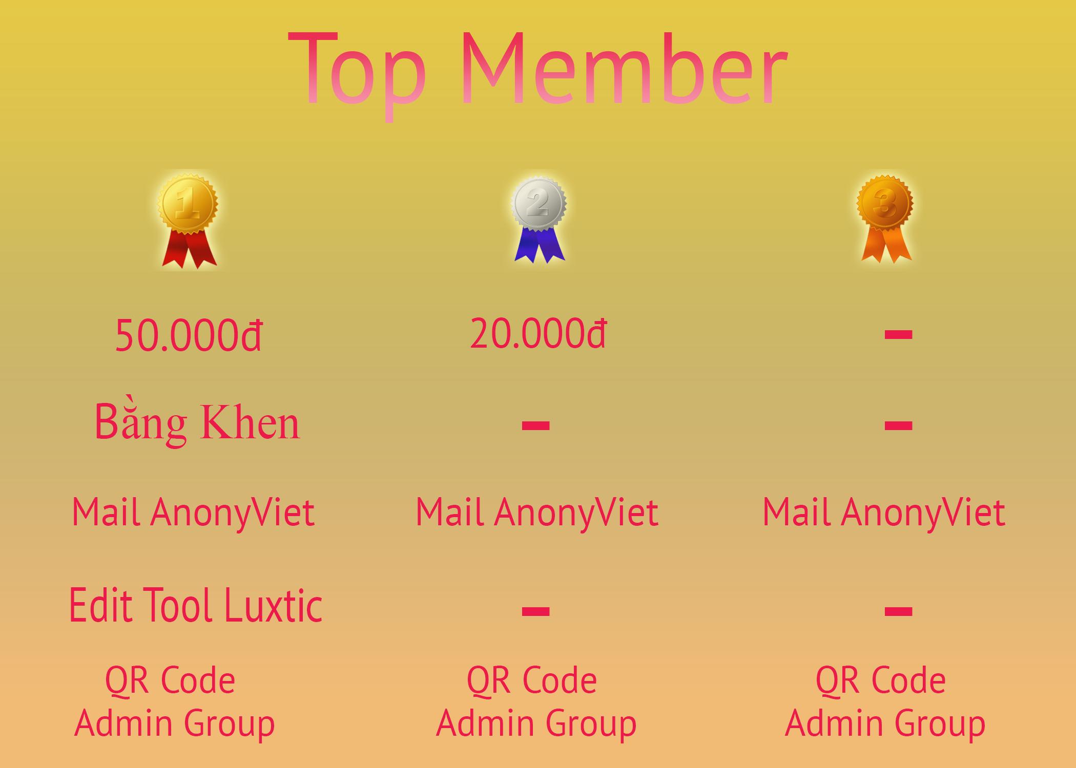 Untitled 1 - Đua Top comment AnonyViet nhận phần thưởng tháng