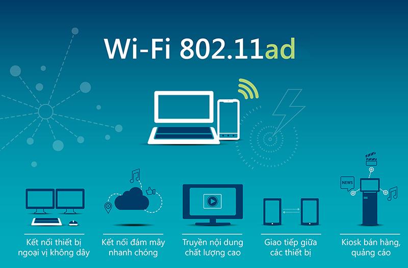 wifi la gi cai dat wifi hotspot nhu the nao 3 800x526 - Wifi của bạn sẽ mạnh hơn nếu chọn đúng Channel