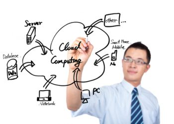 Biểu mẫu tài liệu quản lý cho IT Manager 1