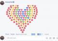 Tạo Status với kiểu chữ độc lạ trên Facebook 8