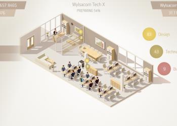 Hướng dẫn cách hack full tiền game Smartphone Tycoon 4
