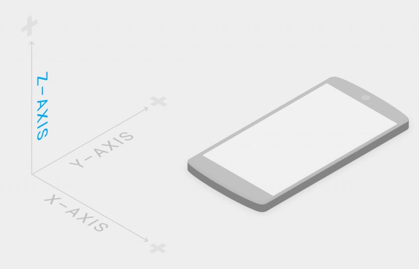14 07 2018 11 41 53 - Học thiết kế giao diện Material cho Website và App điện thoại đẹp như Google