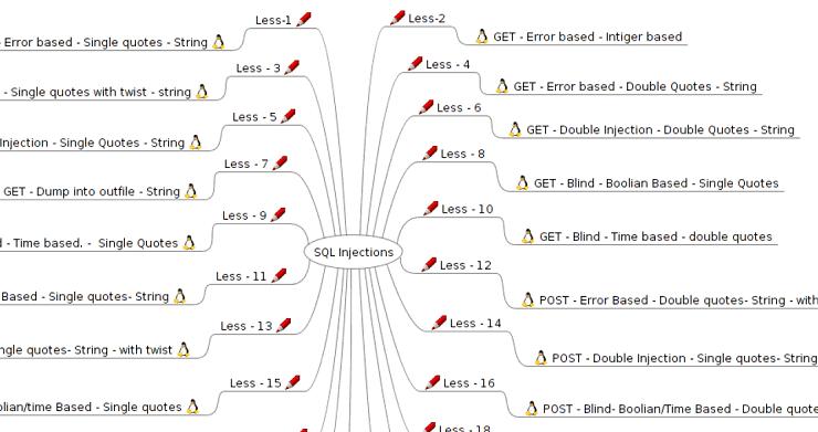 11 08 2018 04 35 54 - Thực hành khai thác lỗi SQL injection với Sqli-labs