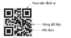 Quét mã vạch có kiểm tra được hàng chính hãng không? 4