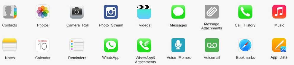 Gihosoft - Phần mềm khôi phục dữ liệu cho iPhone tốt nhất 7