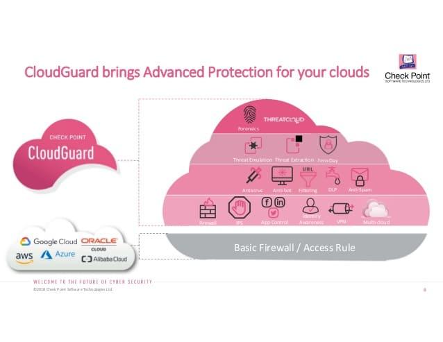 Cách tạo VPS Windows 3h RAM 7Gb với CloudGuard của Azure 2