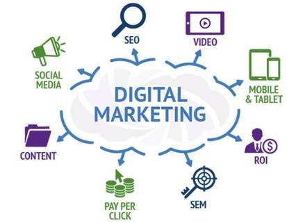 SEO Marketing tại Appnet
