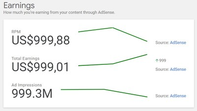 Earnings Adsense trong plugin site kit by google
