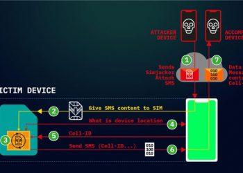 Lỗi bảo mật trên tin nhắn SMS có thể Hack bất kỳ điện thoại nào 2