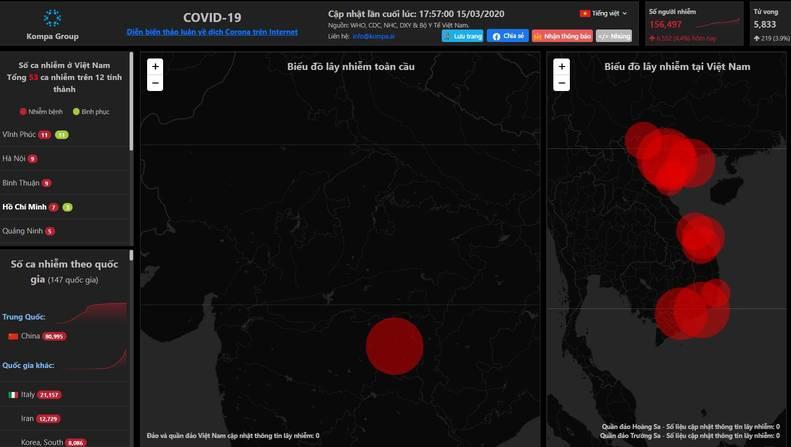 Các Tiện ích cập nhật tình hình Corona tại Việt Nam nhanh nhất 10