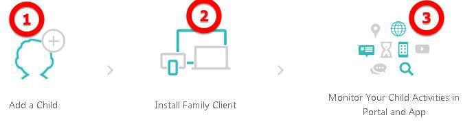 Cách sử dụng Norton Family để quản lý trẻ em dùng máy tính, điện thoại 16