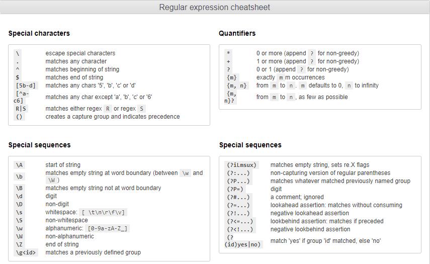 tim địa chỉ mac bằng Regular Expression