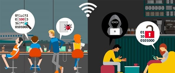 Cách Hacker hack password WIFI khi làm việc Online