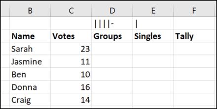 Cách tạo biểu đồ kiểm đếm trong Microsoft Excel 33