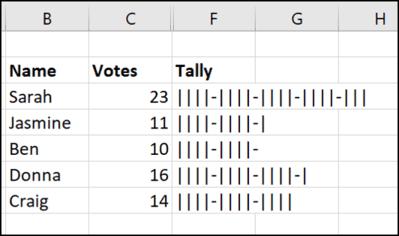 Cách tạo biểu đồ kiểm đếm trong Microsoft Excel 38