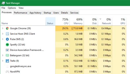 Kiểm Tra Mức Sử Dụng RAM Bằng Các Công Cụ Windows