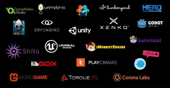 học lập trình game cần gì