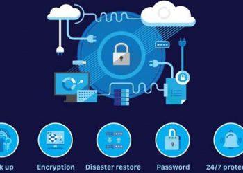 các phương pháp bảo mật tài khoản
