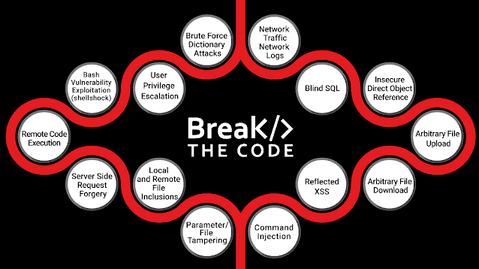 Download Tool và Ebook CEH v11 - Khóa học Hacker mũ trắng 7