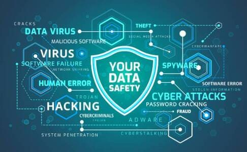 Thủ thuật bảo vệ bạn khỏi các mối nguy hiểm từ Internet