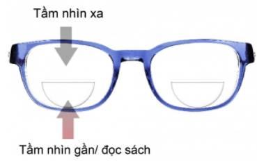 Không nên đeo kính hai tròng khi ngồi làm việc với máy tính