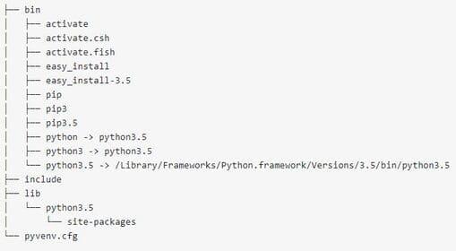 Cách thiết lập môi trường ảo Python trên Windows 10 7