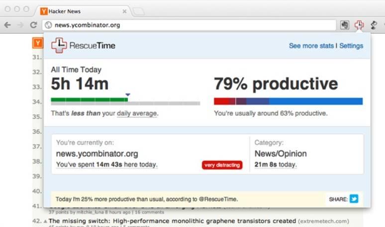 RescueTime for Chrome and Chrome OS