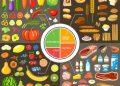 Cách chọn thức ăn theo Nhóm Máu để cường tăng sức khỏe