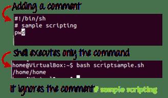 Cách viết Shell Script trong Linux/Unix 11